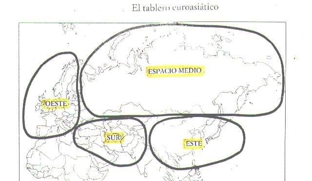 Tablero Euroasiático y Geopolítica Mundial