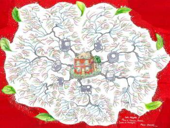 Mapas mentales y pensamiento de Tony Buzan