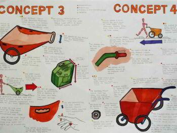 Diseño de productos en una microempresa