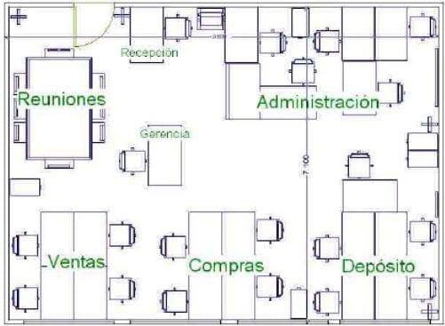 Sala de Empresa Simulada TEXTIL SA.