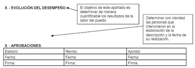 Formato de Análisis y Descripción de Puestos