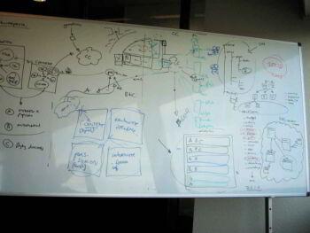 Diseño de estrategias de comercialización