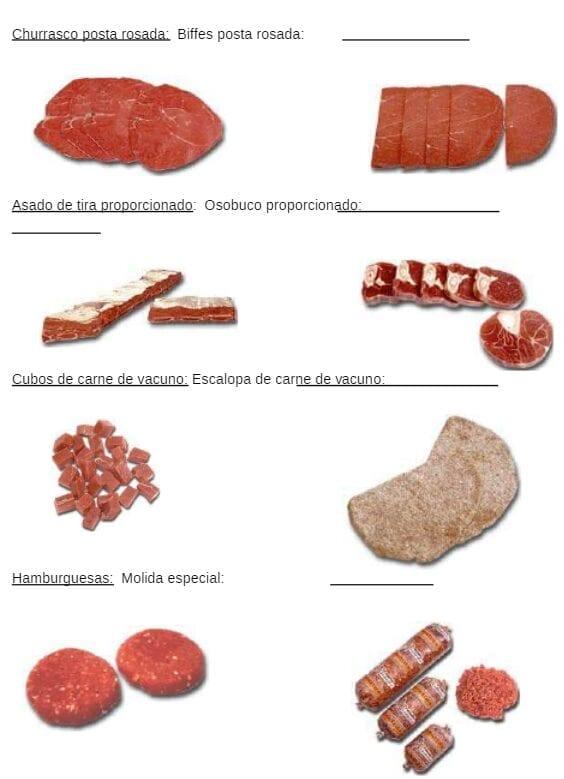 Tipos de cortes de la carne de vacuno