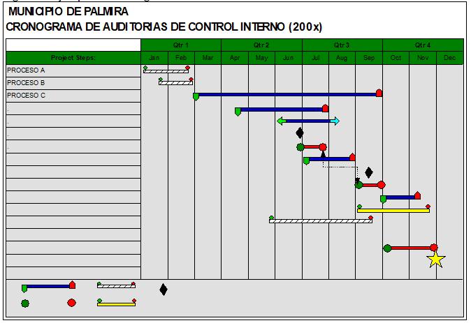 Ejemplo de un Cronograma de Control