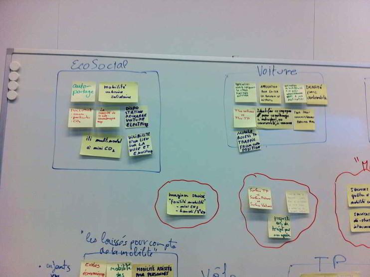 Actividades para adelantar una reingeniería de procesos