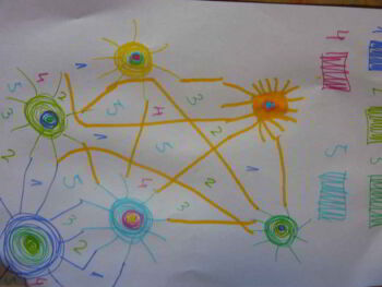 Diagramas de flujo para la modelización de procesos. Presentación