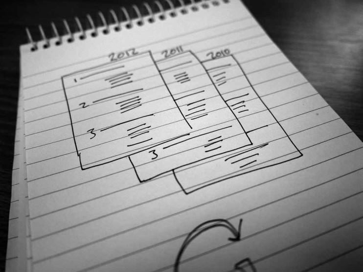 El proceso de consultoría organizacional