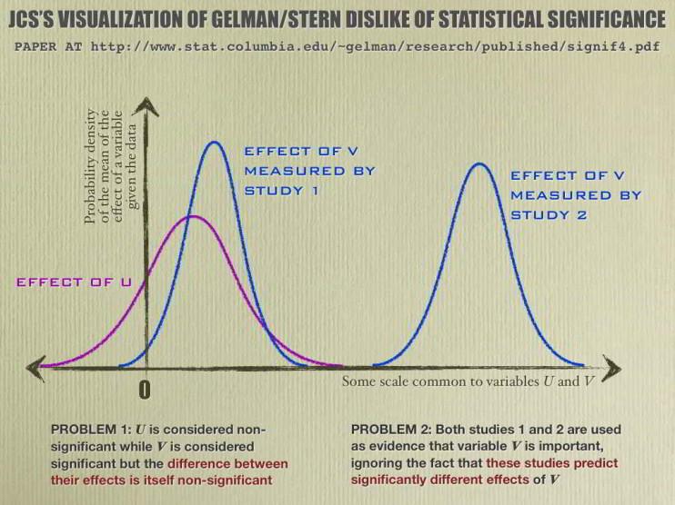 Desafíos de estadística II