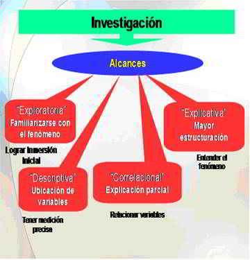 definicion de ciencias experimentales pdf free