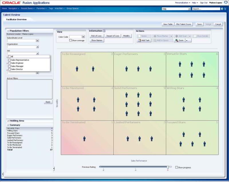 Dirección y organización de las ventas en la empresa - GestioPolis
