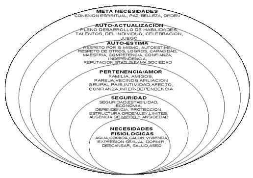 appreciative-inquiry-investigacion-apreciativa-y-desarrollo-organizacional1