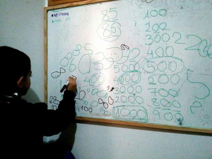 Aprendizaje y rendimiento en matemática en Perú