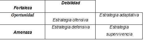 Consideraciones generales acerca de la formulación de estrategias para la gestión de los recursos humanos