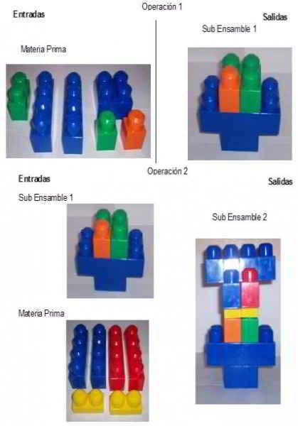 Simulación de línea de producción con mega blocks, Operación 1 y 2, entradas y salidas