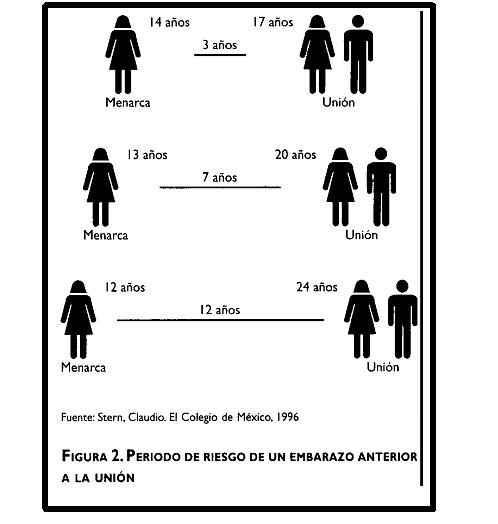 embarazo-adolescente-.doc2