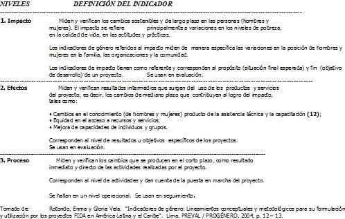 indicadores-de-genero-propuestos-para-proyectos-sociales1