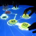 Gerencia de tecnologías de información y comunicación