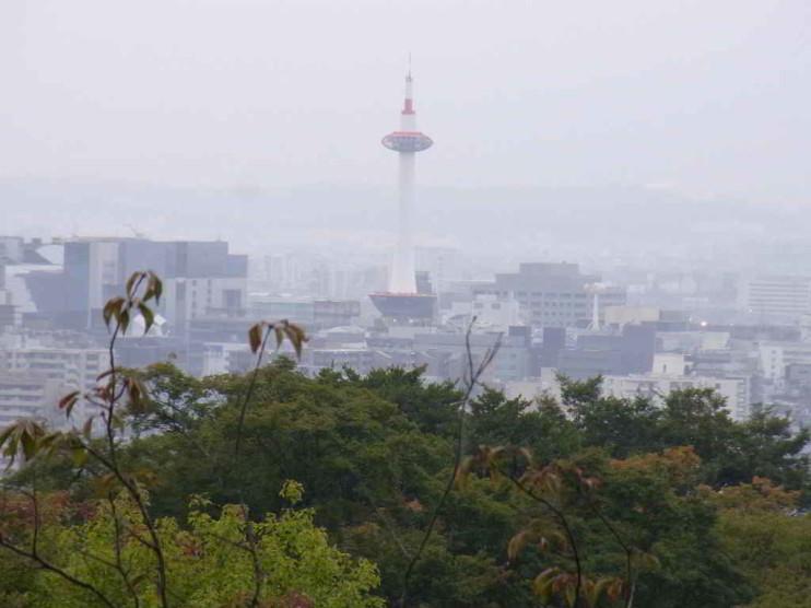 Comercio de emisiones de acuerdo al protocolo de Kioto