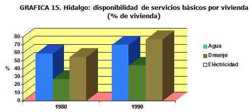 La investigación científica en el estado de Hidalgo