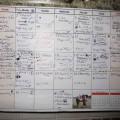 Planificación y organización de la fuerza de ventas
