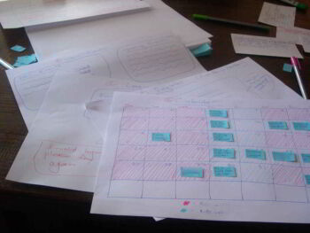La ejecución del proceso de auditoría
