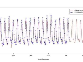Metodología Box Jenkins y control de procesos en la industria azucarera