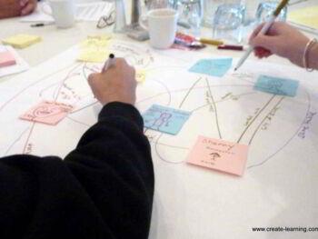 3 elementos de la planeación estratégica de recursos humanos