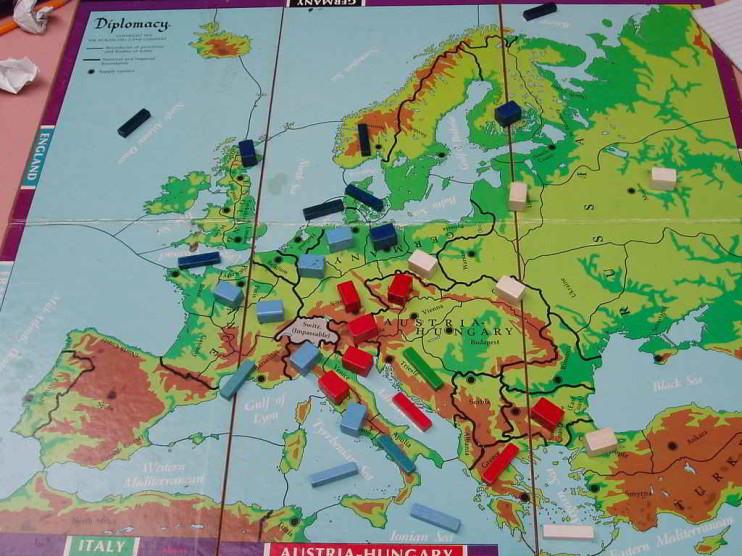Importancia de la planificación estratégica
