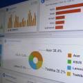Incorporación de sistemas de información en las Pymes