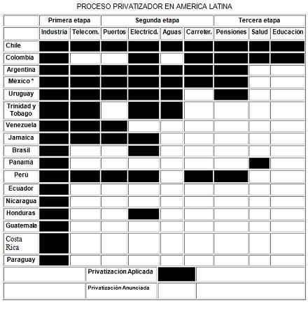 las-empresas-de-economia-mixta-como-alternativa-a-las-privatizaciones-de-las-empresas-publicas2