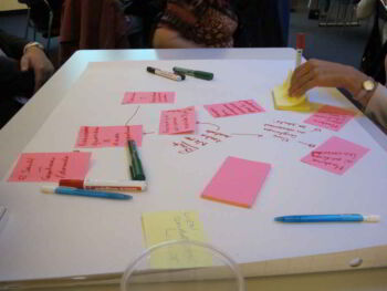 Planificación estratégica de marketing para la gestión organizacional