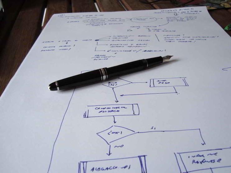 Desarrollo del modelo lógico básico de proyecto