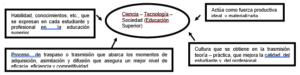 Relación Ciencia – Tecnología – Sociedad