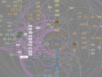Teoría general de sistemas de Ludwig von Bertalanffy