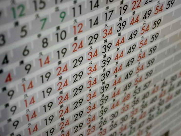 Historia de los sistemas de numeración y los números