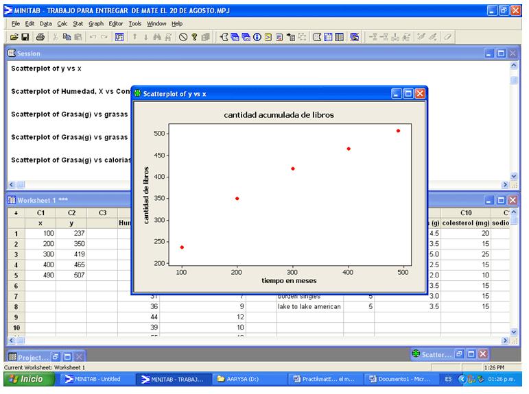 Minitab - Diagrama de dispersión