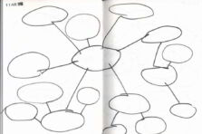 Mapas conceptuales o mapas mentales