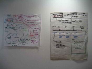 Planificación y ejecución de una estrategia de negocios