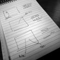 Planeación estratégica, plan anual y presupuestos como funciones del ciclo administrativo y su comportamiento en Cuba