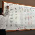 El gerente y la actividad financiera de la empresa