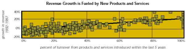 Administración del conocimiento, ventaja competitiva en las organizaciones