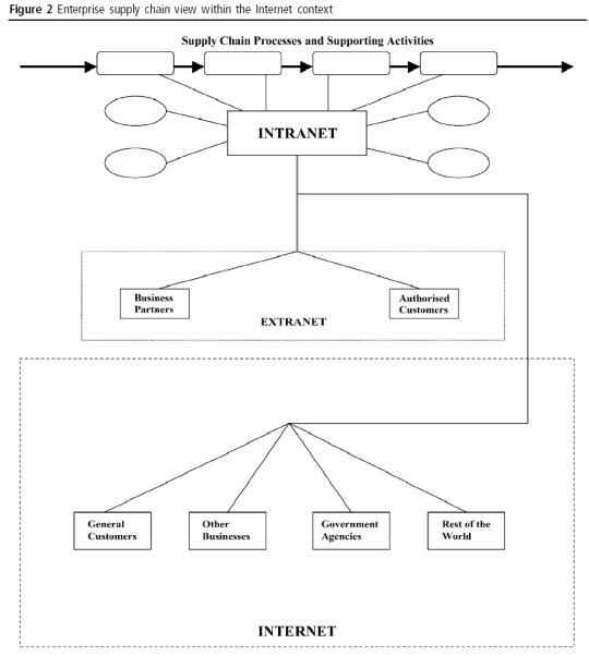 Public administration theory
