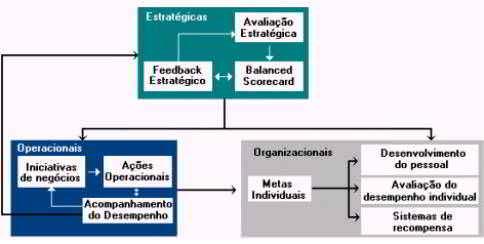 Grupo de ações