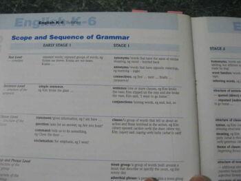 Enseñanza de la gramática del idioma ingles y enfoque comunicativo