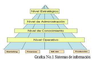 El reto en la génesis del documento administrativo