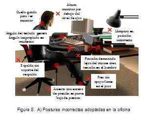 Ergonom a y problemas ergon micos en el trabajo de oficina for Mobiliario ergonomico para computadoras