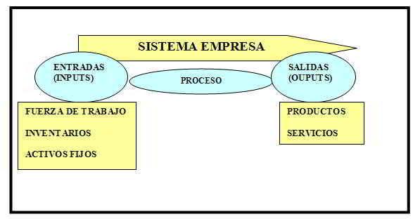 Marco Conceptual Del Análisis Económico Financiero Gestiopolis