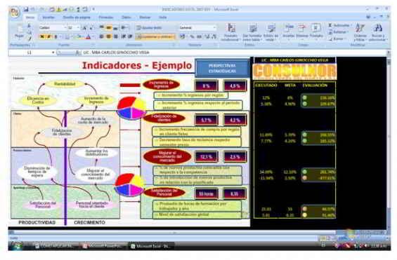 ¿Cómo aplicar inteligencia de mercados en mi empresa?