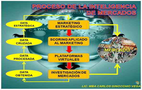 empresa de mercado: