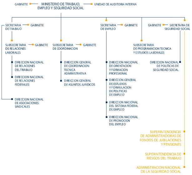 Sistemas de seguridad social en argentina y venezuela - Sistemas de seguridad ...